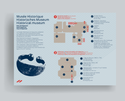 Plan pour le Musée de Haguenau